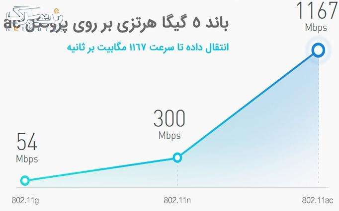 روتر 3 (نسخه گلوبال) از رایانه ایران