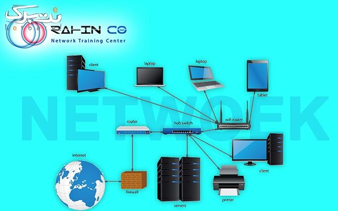کارگاه ورود به بازار کار شبکه در موسسه راهین سیستم