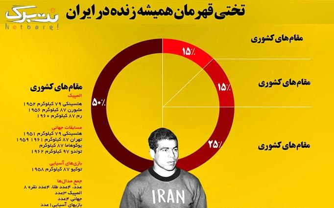 آموزش اینفوگرافیک در خواجه نصیر