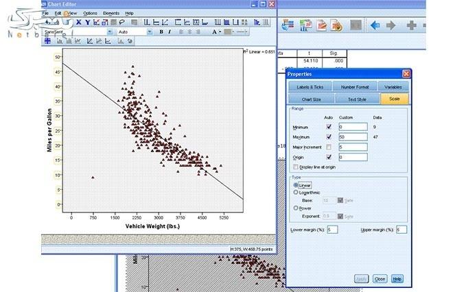 آموزش نرم افزار SPSS در آراد علم